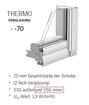 velux thermo verglasung 0070