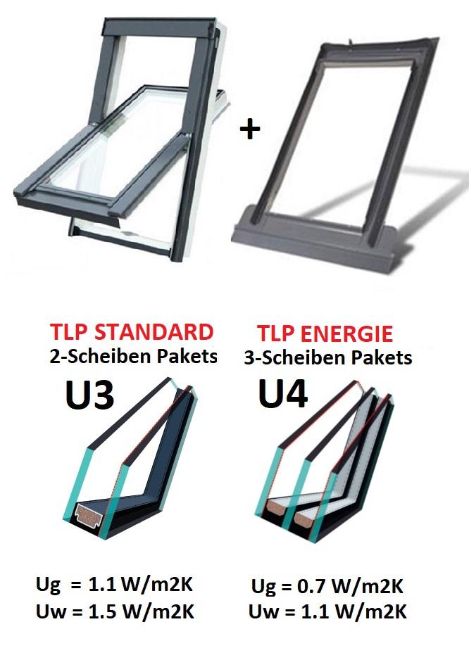 Dachfenster kunststoff 2 3 fach verglasung tlp u3 u4 rollo rollladen von fakro ebay - Dachfenster 3 fach verglasung ...