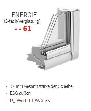 VELUX Energie 3-fach-verglasung